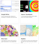 Great tools for data visualization