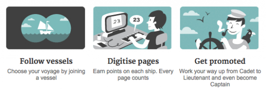 Follow vesselsChoose your voyage by joining a vesselIllustrations_2Digitise pagesEarn points on each ship. Every page countsIllustrations_3Get promotedWork your way up from Cadet to Lieutenant and even become Captain